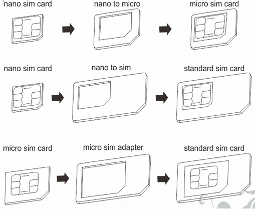 Adaptateur de carte SIM