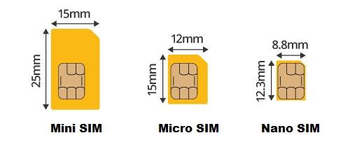 Dimensions de carte Mini SIM, Micro SIM, Nano SIM
